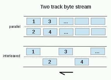 byte-stream.png